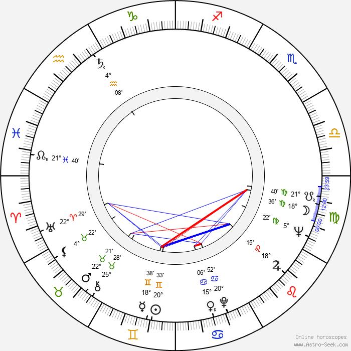 Ed Bishop - Birth horoscope chart