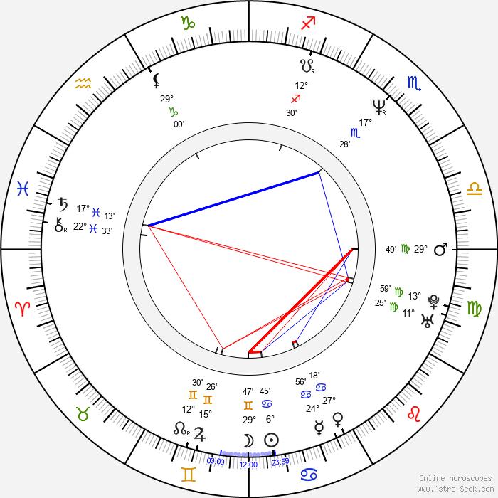 Ed Bogdanowicz - Birth horoscope chart