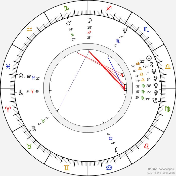 Ed Brigadier - Birth horoscope chart