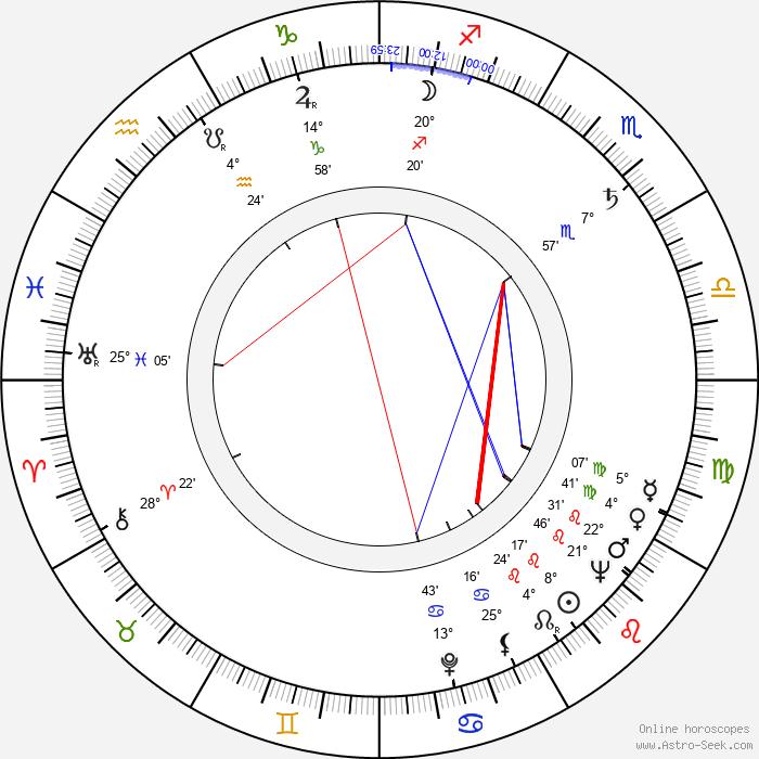 Ed Devereaux - Birth horoscope chart