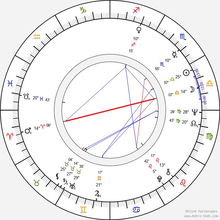 Ed Evanko - Birth horoscope chart