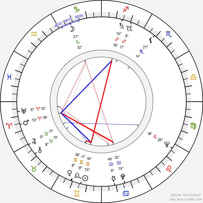 Ed Fury - Birth horoscope chart