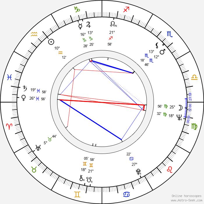 Ed Hansen - Birth horoscope chart