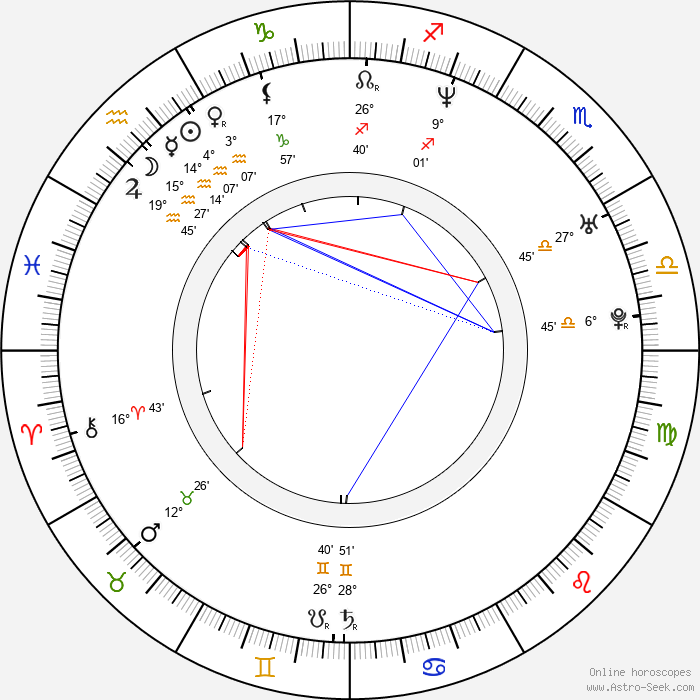 Ed Helms - Birth horoscope chart
