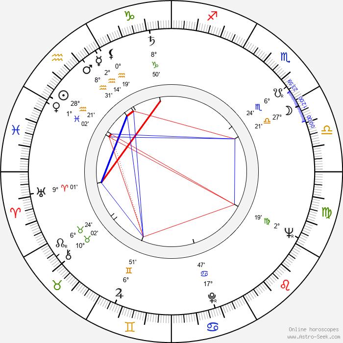 Ed McCready - Birth horoscope chart
