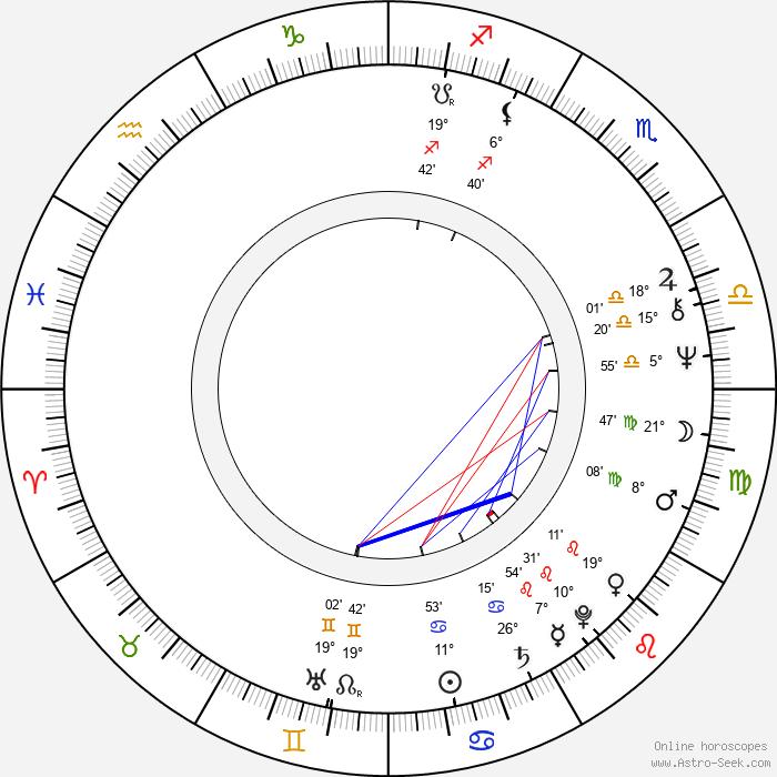 Ed O'Ross - Birth horoscope chart