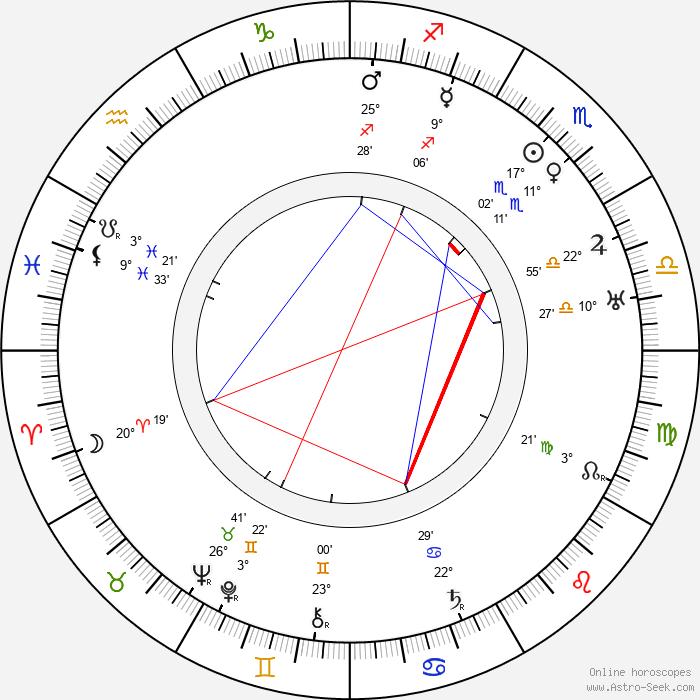 Ed Wynn - Birth horoscope chart