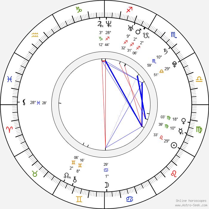 Edda Magnason - Birth horoscope chart
