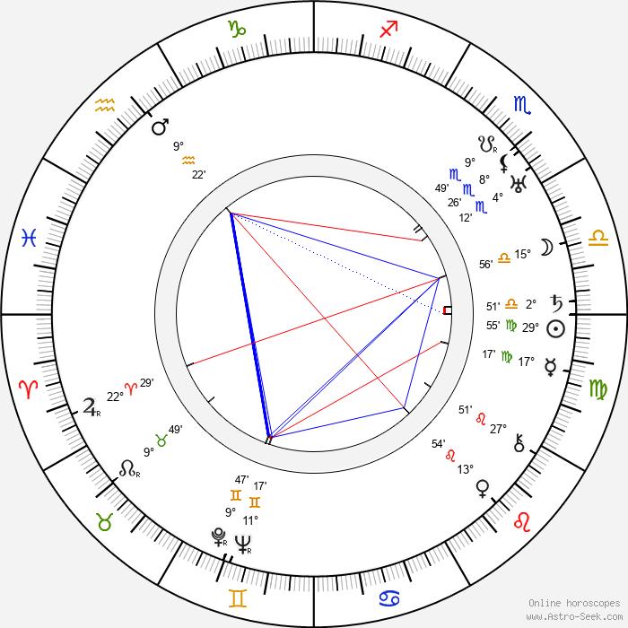 Eddie Cantor - Birth horoscope chart