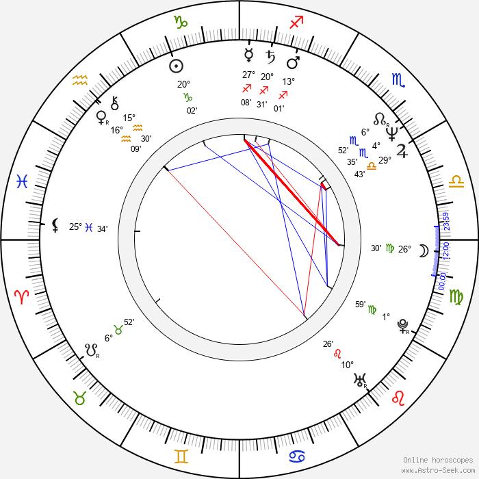 Eddie Cheever - Birth horoscope chart