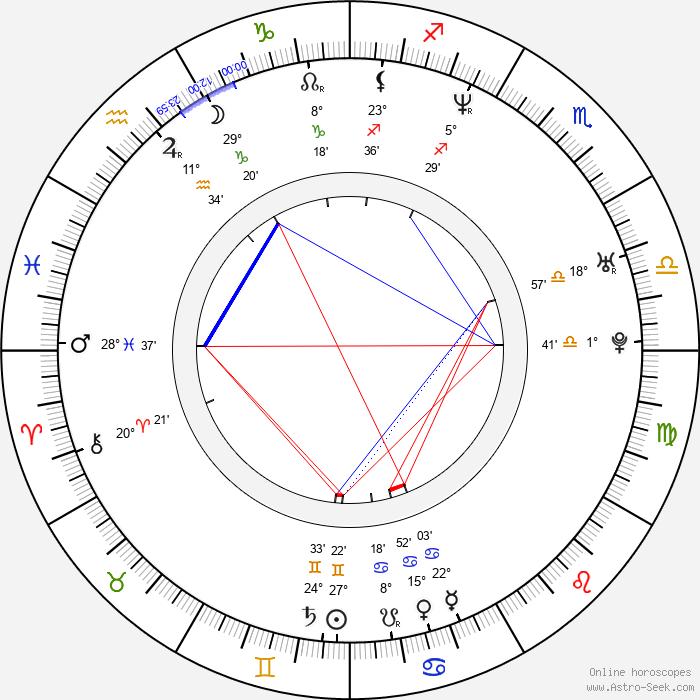 Eddie Cibrian - Birth horoscope chart