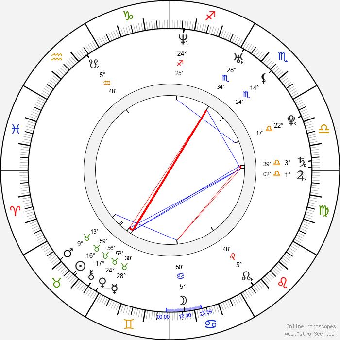 Eddie Davenport - Birth horoscope chart