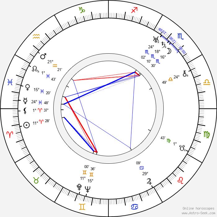 Eddie Dunn - Birth horoscope chart