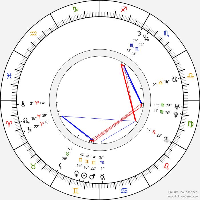 Eddie Marsan - Birth horoscope chart