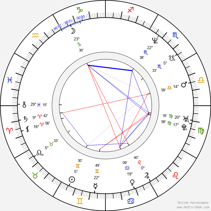 Eddie McClintock - Birth horoscope chart
