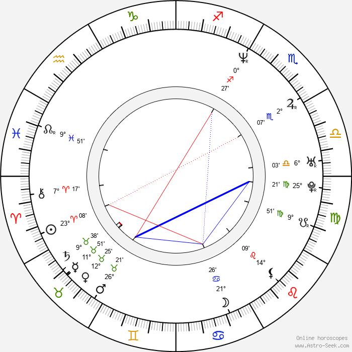 Eddie Robinson - Birth horoscope chart