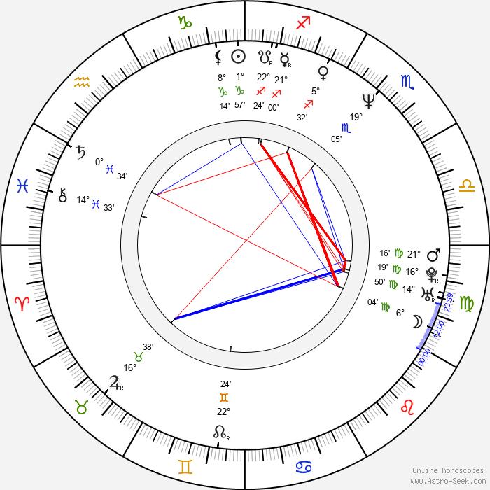 Eddie Vedder - Birth horoscope chart