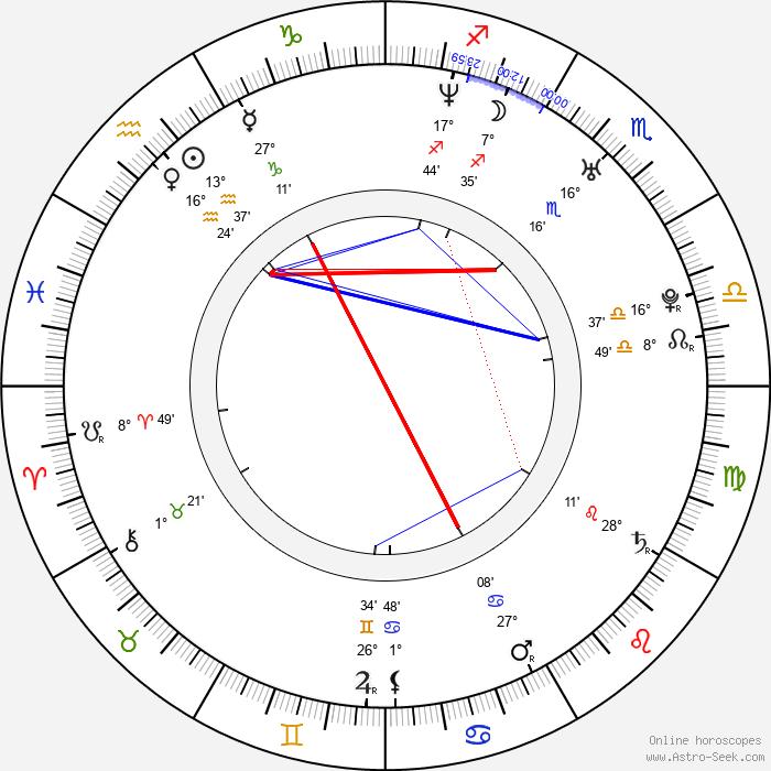 Eden Espinosa - Birth horoscope chart