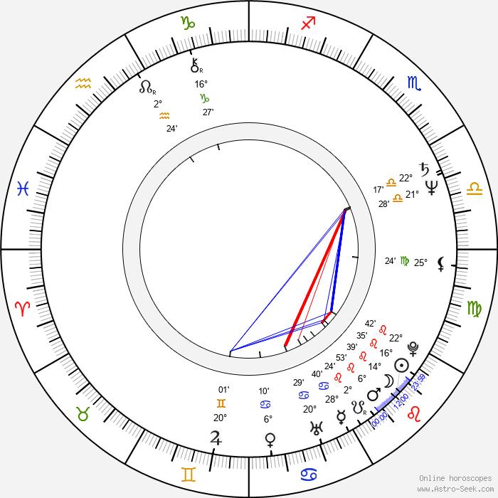 Edgar Givry - Birth horoscope chart