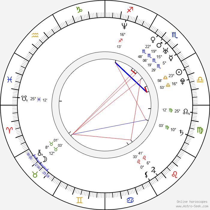 Edgar Governo - Birth horoscope chart