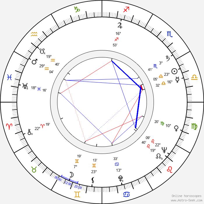 Edgar J. Scherick - Birth horoscope chart