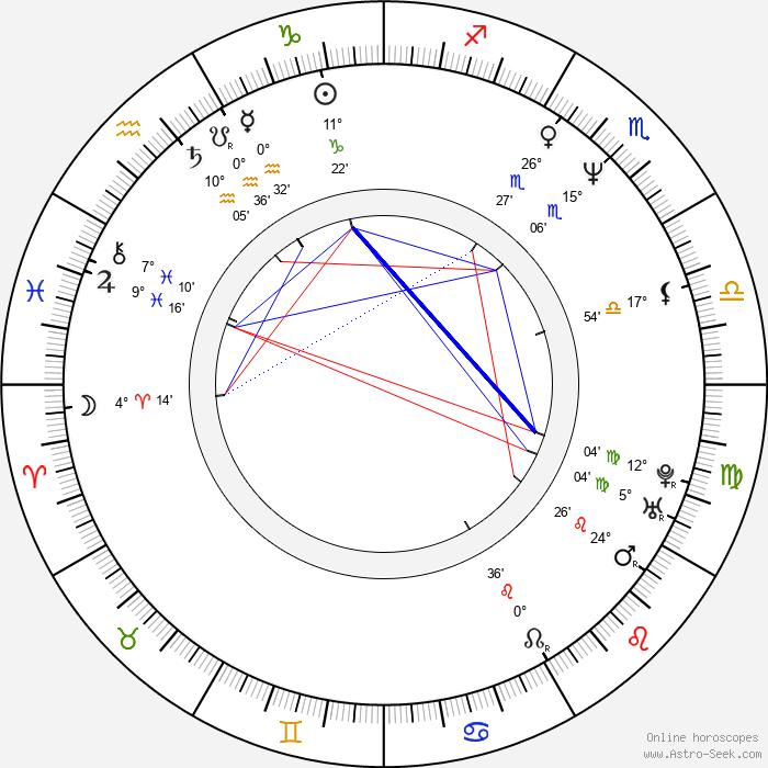 Edgar Martinez - Birth horoscope chart