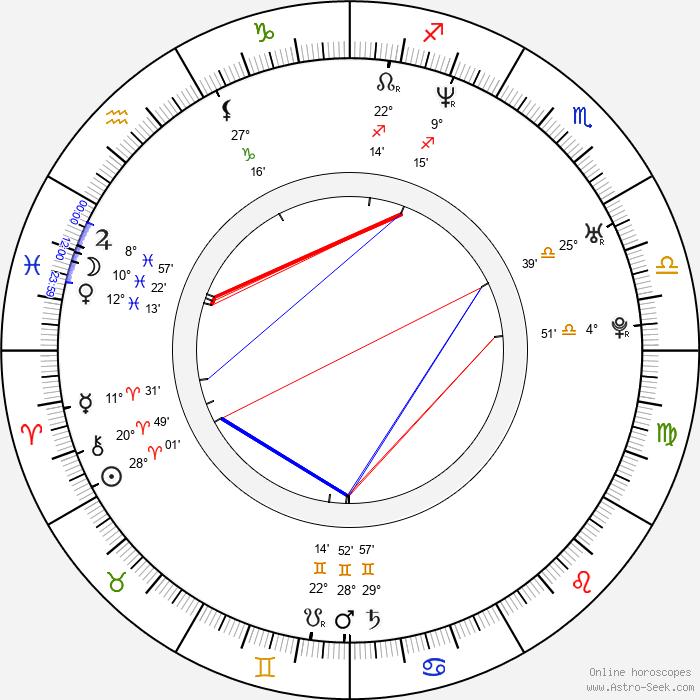 Edgar Wright - Birth horoscope chart
