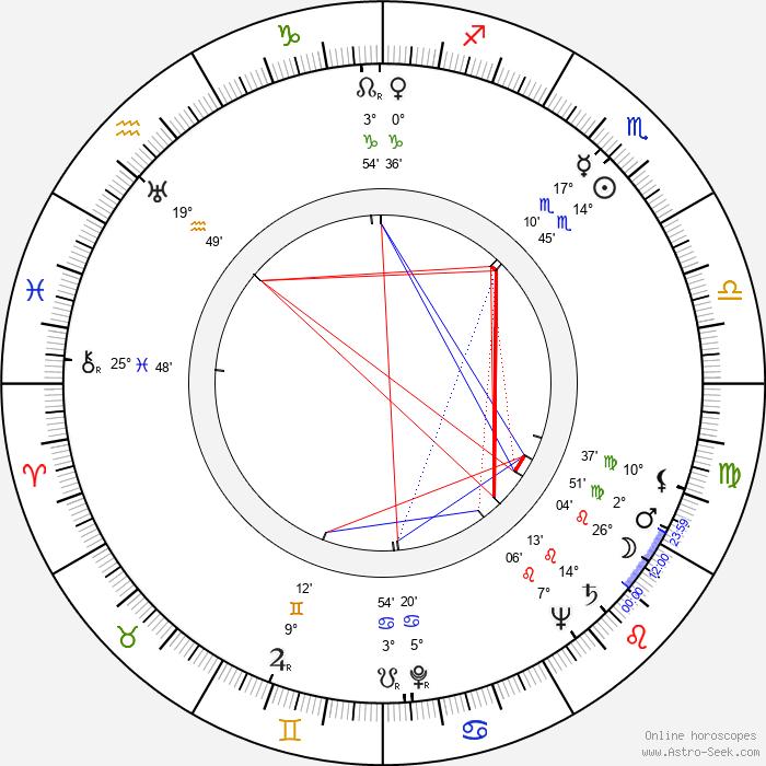 Edie Beale - Birth horoscope chart