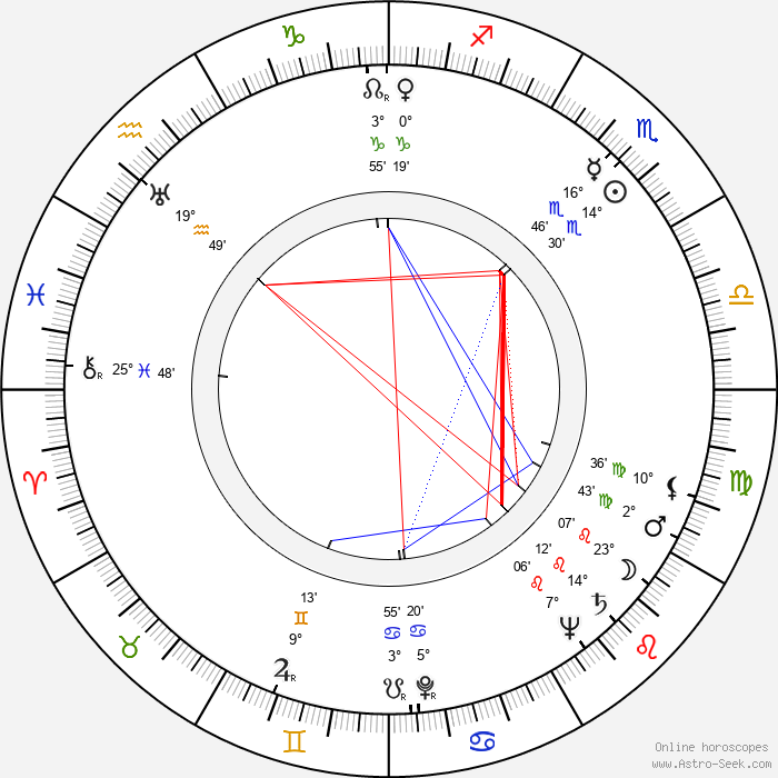 Edie Beale - Birth horoscope chart
