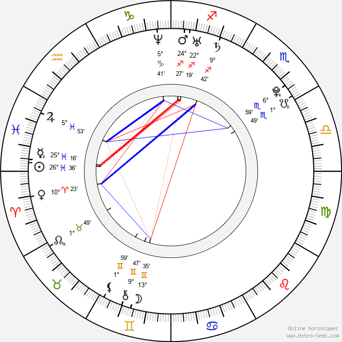 Edin Džeko - Birth horoscope chart