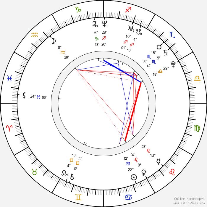 Edina Balogh - Birth horoscope chart