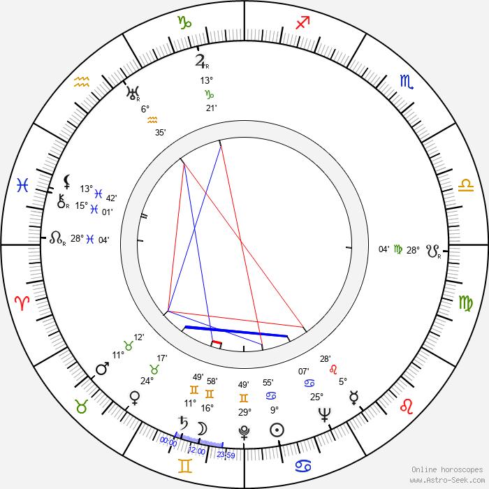 Edith Heerdegen - Birth horoscope chart