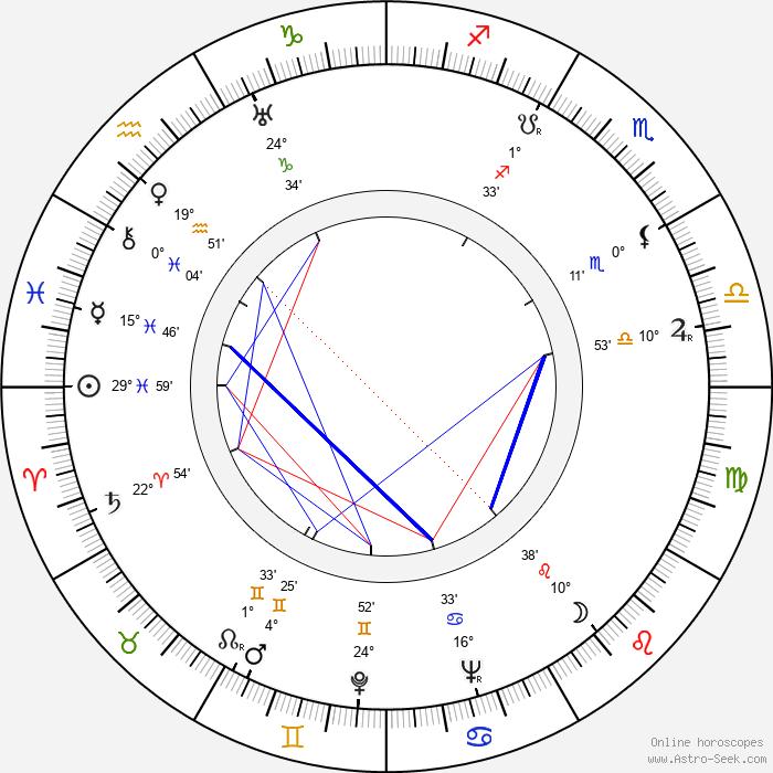 Edith Ker - Birth horoscope chart