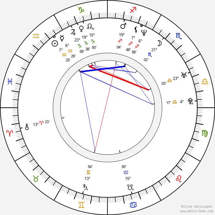 Edith Márquez - Birth horoscope chart