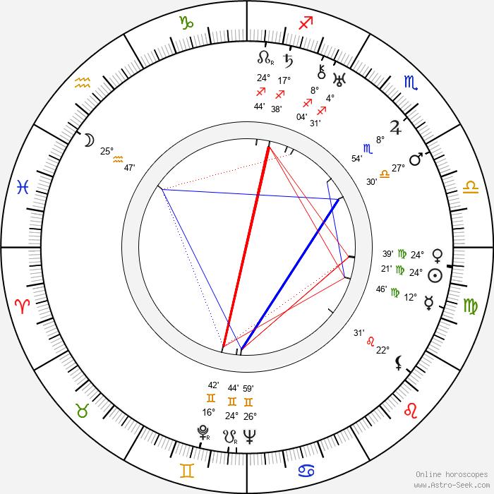 Edith Roberts - Birth horoscope chart