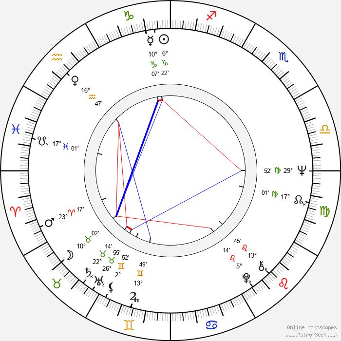 Edmund M. Carpenter - Birth horoscope chart