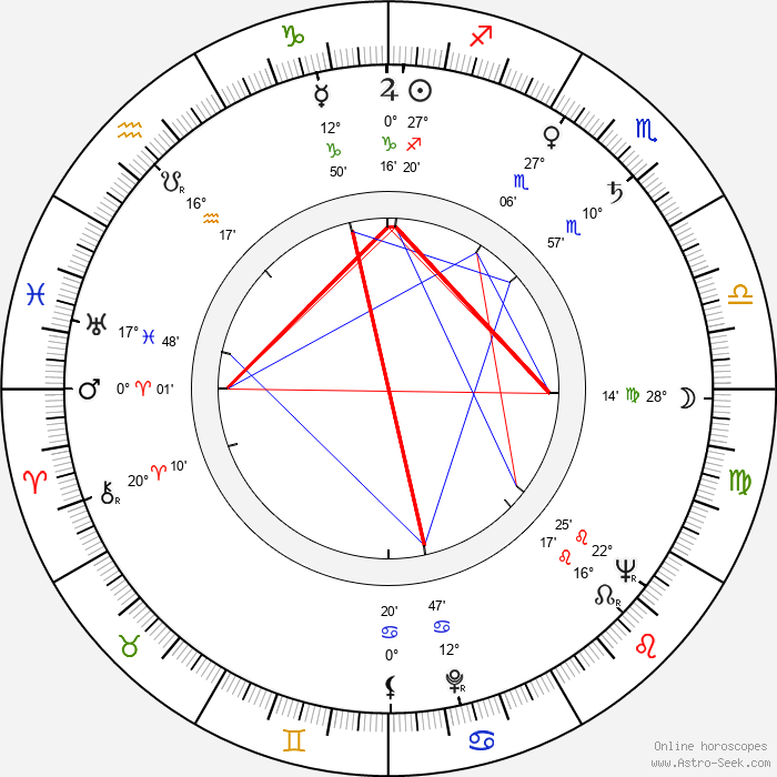 Edmund Purdom - Birth horoscope chart