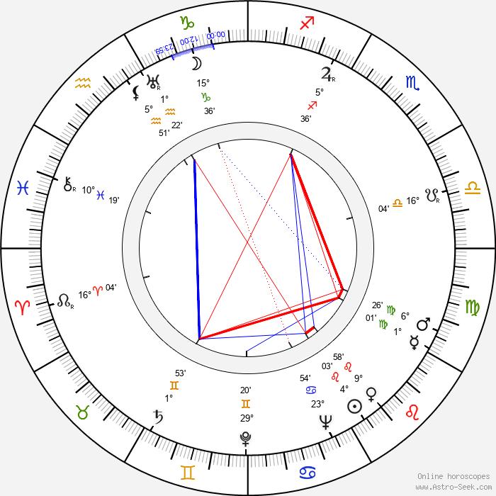 Edna Helton - Birth horoscope chart
