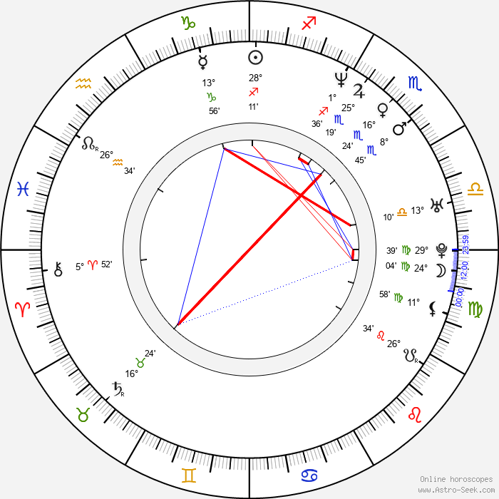 Edouard Montoute - Birth horoscope chart