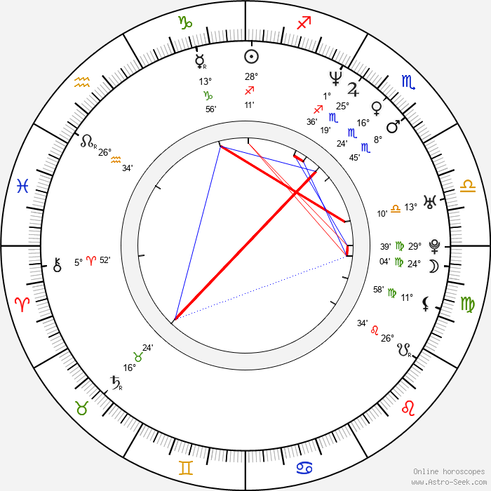 Edouard Montoute - Birth horoscope chart
