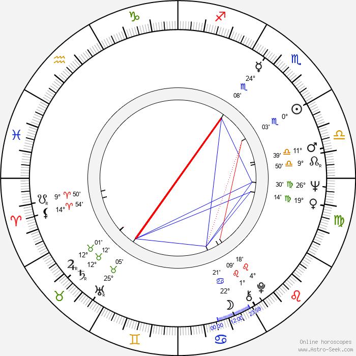 Edson Arantes de Nascimento - Birth horoscope chart