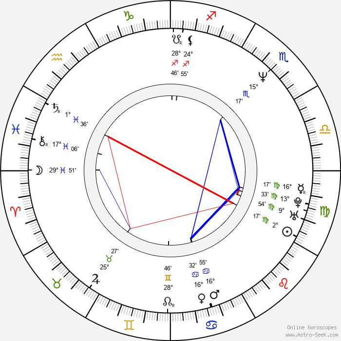 Eduard Fernández - Birth horoscope chart