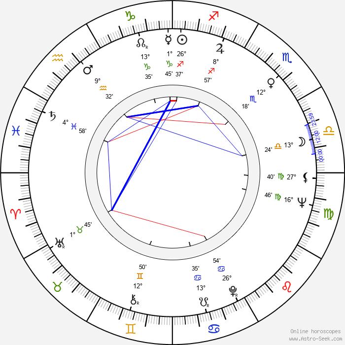 Eduard Pergner - Birth horoscope chart