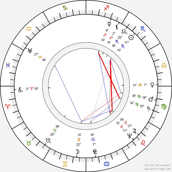 Eduardo Manzanos Brochero - Birth horoscope chart
