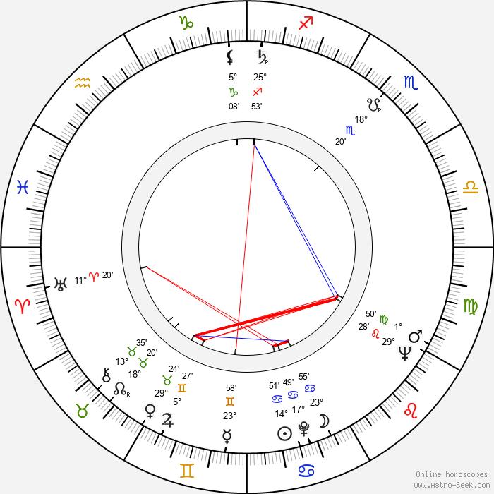Eduards Pavuls - Birth horoscope chart
