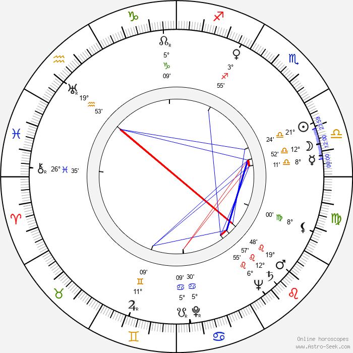 Edward Apa - Birth horoscope chart