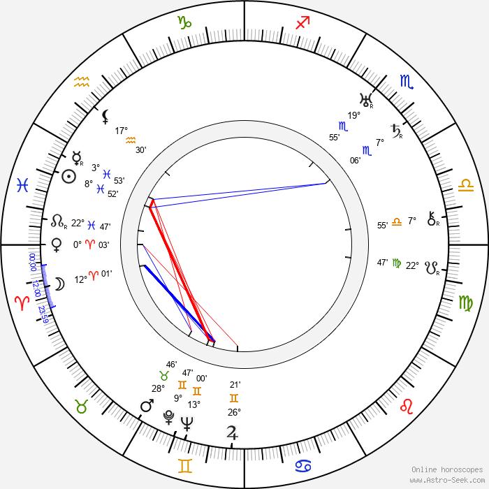 Edward Brophy - Birth horoscope chart