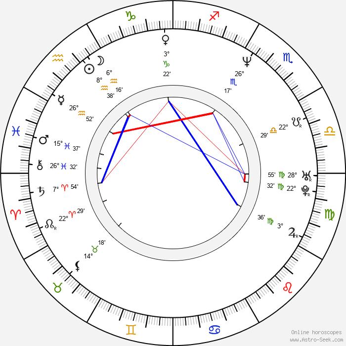 Edward Burns - Birth horoscope chart