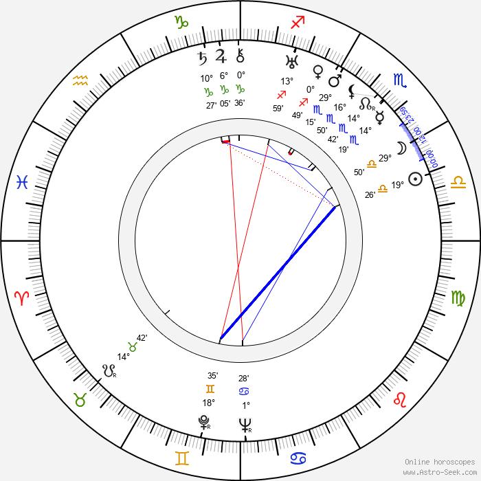 Edward Chapman - Birth horoscope chart