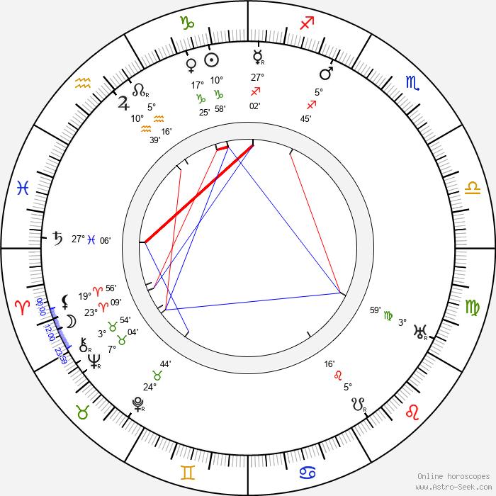 Edward Dillon - Birth horoscope chart